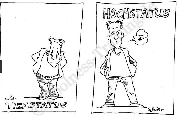 Hoch- Tiefstatus